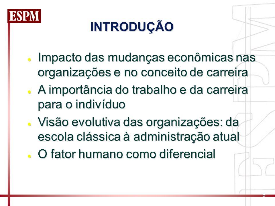 5 Impacto das mudanças econômicas nas organizações e no conceito de carreira Impacto das mudanças econômicas nas organizações e no conceito de carreir