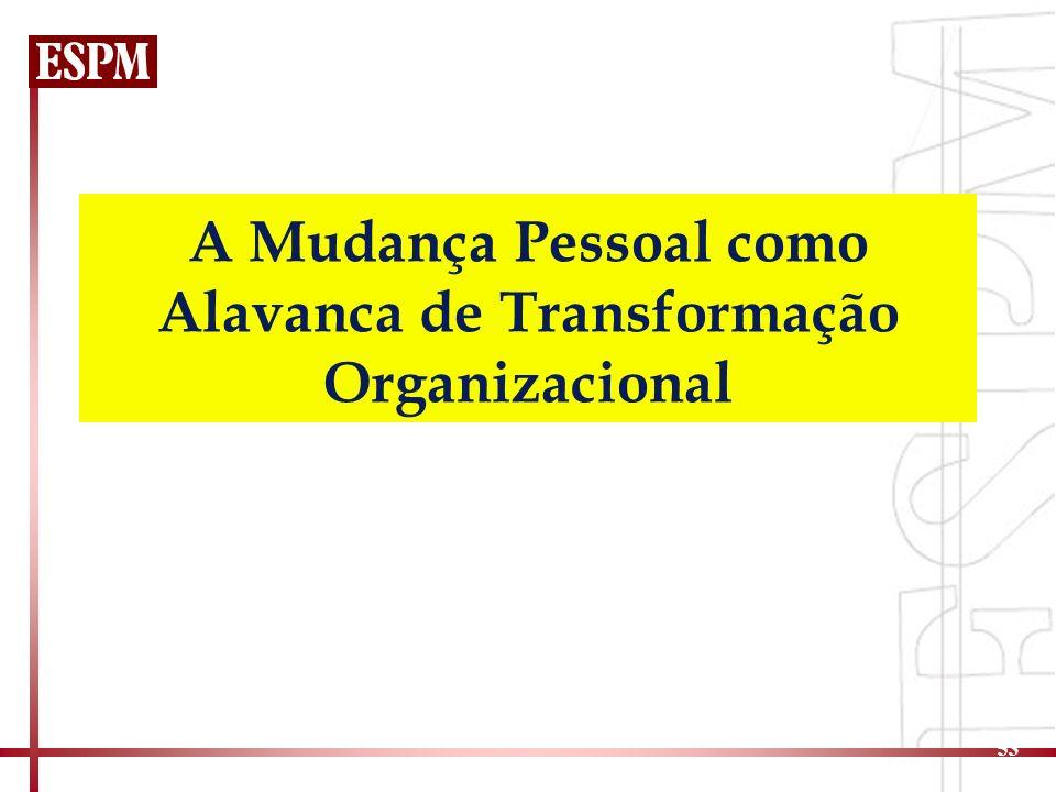 53 A Mudança Pessoal como Alavanca de Transformação Organizacional