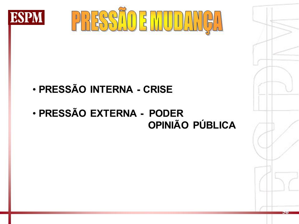 56 PRESSÃO INTERNA - CRISE PRESSÃO EXTERNA - PODER OPINIÃO PÚBLICA