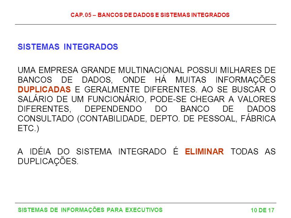 CAP. 05 – BANCOS DE DADOS E SISTEMAS INTEGRADOS 10 DE 17 SISTEMAS DE INFORMAÇÕES PARA EXECUTIVOS SISTEMAS INTEGRADOS UMA EMPRESA GRANDE MULTINACIONAL