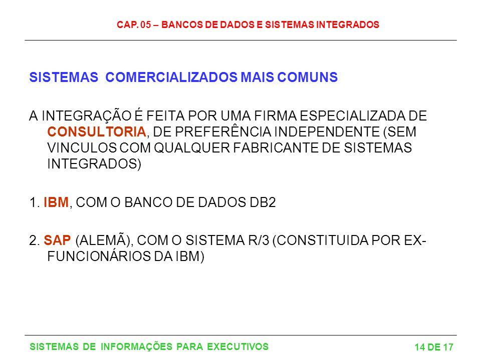 CAP. 05 – BANCOS DE DADOS E SISTEMAS INTEGRADOS 14 DE 17 SISTEMAS DE INFORMAÇÕES PARA EXECUTIVOS SISTEMAS COMERCIALIZADOS MAIS COMUNS A INTEGRAÇÃO É F