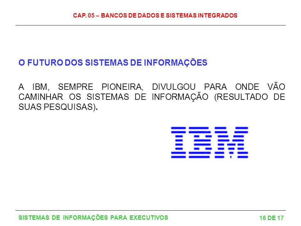 CAP. 05 – BANCOS DE DADOS E SISTEMAS INTEGRADOS 16 DE 17 SISTEMAS DE INFORMAÇÕES PARA EXECUTIVOS O FUTURO DOS SISTEMAS DE INFORMAÇÕES A IBM, SEMPRE PI