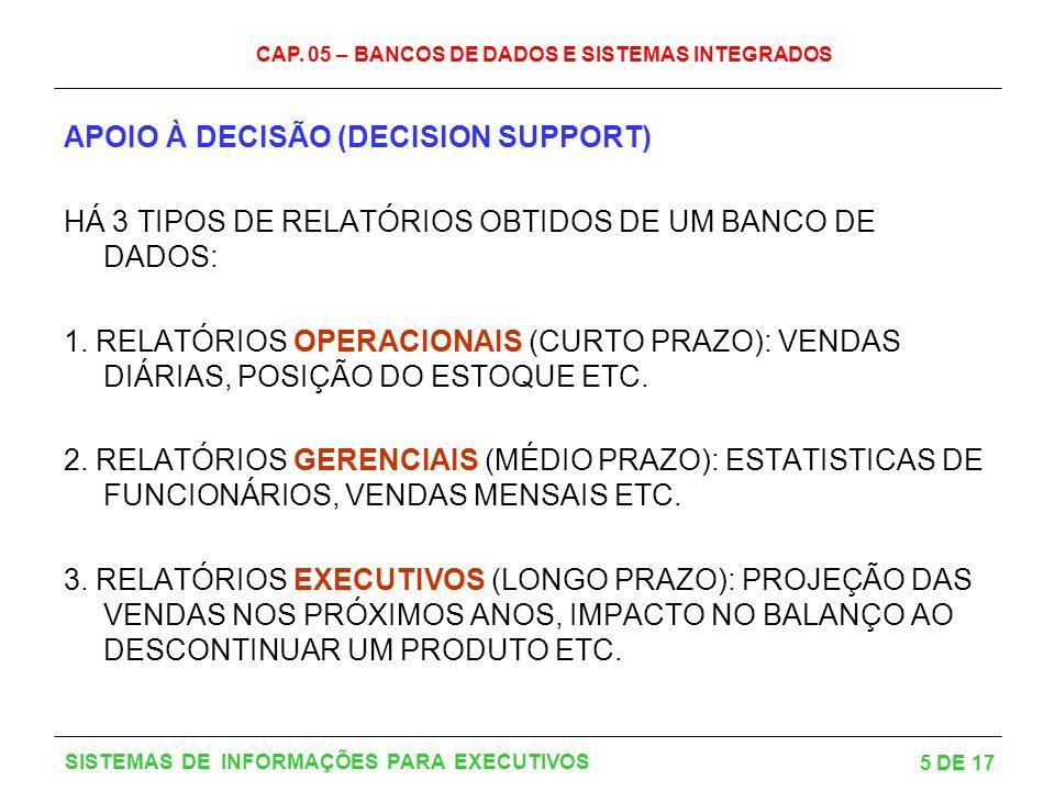 CAP. 05 – BANCOS DE DADOS E SISTEMAS INTEGRADOS 5 DE 17 SISTEMAS DE INFORMAÇÕES PARA EXECUTIVOS APOIO À DECISÃO (DECISION SUPPORT) HÁ 3 TIPOS DE RELAT