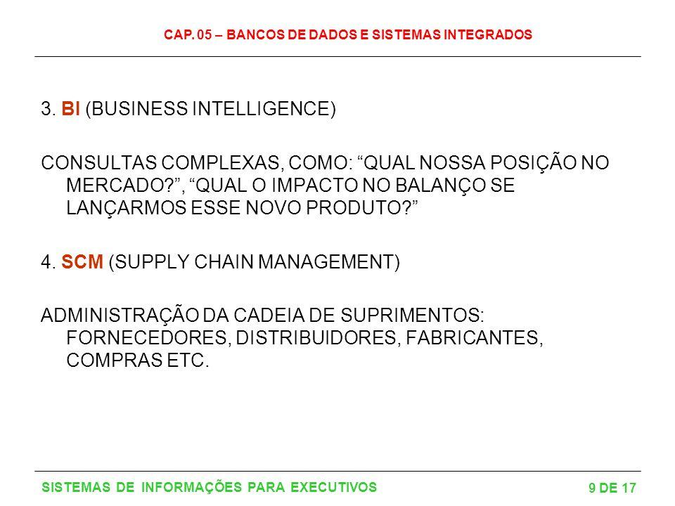 CAP. 05 – BANCOS DE DADOS E SISTEMAS INTEGRADOS 9 DE 17 SISTEMAS DE INFORMAÇÕES PARA EXECUTIVOS 3. BI (BUSINESS INTELLIGENCE) CONSULTAS COMPLEXAS, COM