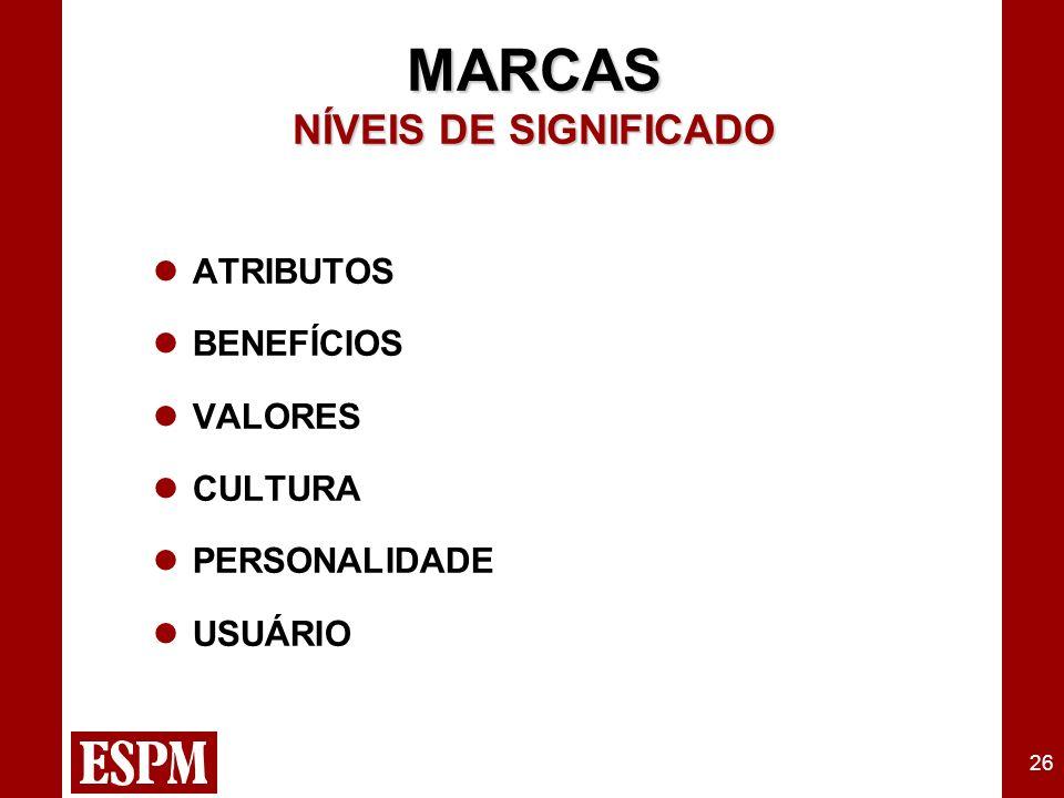26 ATRIBUTOS BENEFÍCIOS VALORES CULTURA PERSONALIDADE USUÁRIO MARCAS NÍVEIS DE SIGNIFICADO