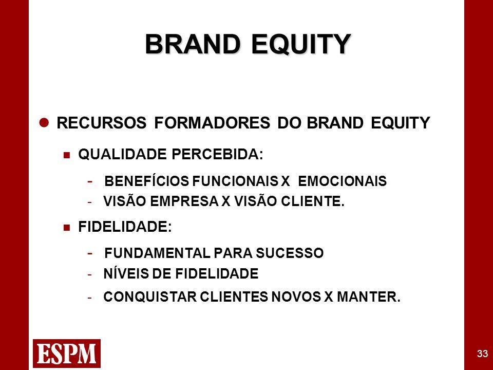 33 BRAND EQUITY RECURSOS FORMADORES DO BRAND EQUITY QUALIDADE PERCEBIDA: - BENEFÍCIOS FUNCIONAIS X EMOCIONAIS - VISÃO EMPRESA X VISÃO CLIENTE.