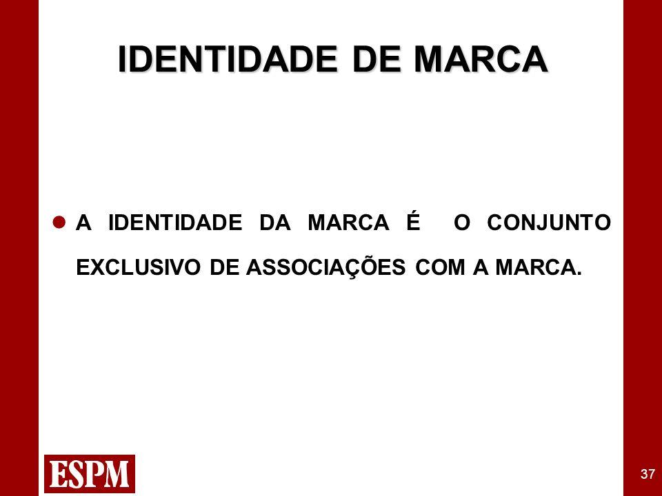 37 IDENTIDADE DE MARCA A IDENTIDADE DA MARCA É O CONJUNTO EXCLUSIVO DE ASSOCIAÇÕES COM A MARCA.