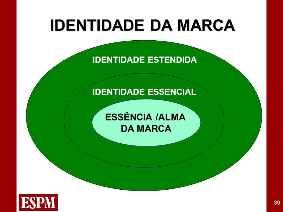 39 IDENTIDADE DA MARCA ESSÊNCIA /ALMA DA MARCA IDENTIDADE ESSENCIAL IDENTIDADE ESTENDIDA