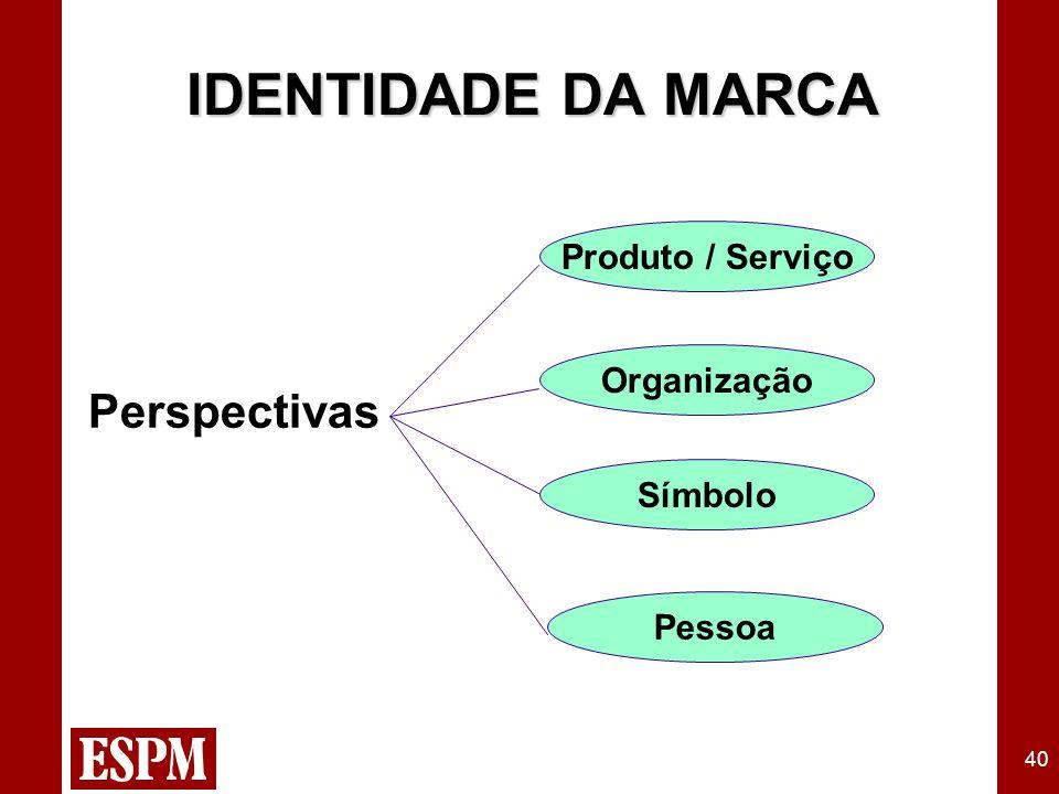 40 Perspectivas Produto / Serviço Organização Símbolo Pessoa IDENTIDADE DA MARCA