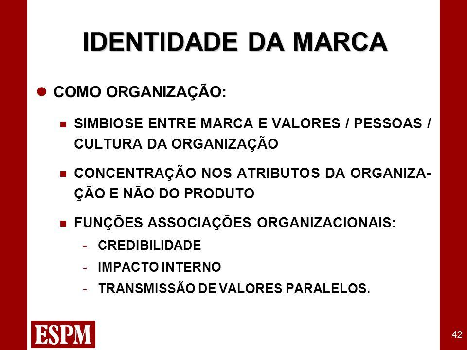 42 IDENTIDADE DA MARCA COMO ORGANIZAÇÃO: SIMBIOSE ENTRE MARCA E VALORES / PESSOAS / CULTURA DA ORGANIZAÇÃO CONCENTRAÇÃO NOS ATRIBUTOS DA ORGANIZA- ÇÃO E NÃO DO PRODUTO FUNÇÕES ASSOCIAÇÕES ORGANIZACIONAIS: - CREDIBILIDADE - IMPACTO INTERNO - TRANSMISSÃO DE VALORES PARALELOS.