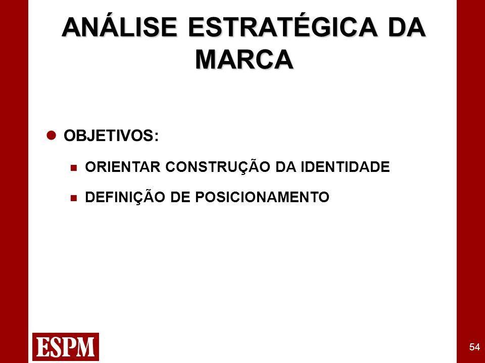 54 ANÁLISE ESTRATÉGICA DA MARCA OBJETIVOS: ORIENTAR CONSTRUÇÃO DA IDENTIDADE DEFINIÇÃO DE POSICIONAMENTO