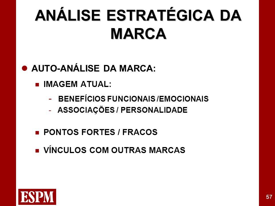 57 ANÁLISE ESTRATÉGICA DA MARCA AUTO-ANÁLISE DA MARCA: IMAGEM ATUAL: - BENEFÍCIOS FUNCIONAIS /EMOCIONAIS - ASSOCIAÇÕES / PERSONALIDADE PONTOS FORTES / FRACOS VÍNCULOS COM OUTRAS MARCAS