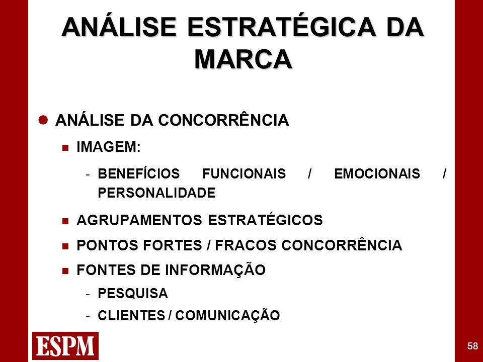 58 ANÁLISE ESTRATÉGICA DA MARCA ANÁLISE DA CONCORRÊNCIA IMAGEM: -BENEFÍCIOS FUNCIONAIS / EMOCIONAIS / PERSONALIDADE AGRUPAMENTOS ESTRATÉGICOS PONTOS FORTES / FRACOS CONCORRÊNCIA FONTES DE INFORMAÇÃO -PESQUISA -CLIENTES / COMUNICAÇÃO