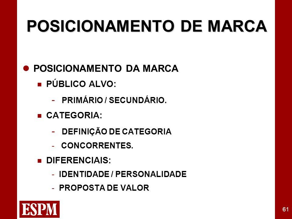61 POSICIONAMENTO DE MARCA POSICIONAMENTO DA MARCA PÚBLICO ALVO: - PRIMÁRIO / SECUNDÁRIO. CATEGORIA: - DEFINIÇÃO DE CATEGORIA - CONCORRENTES. DIFERENC