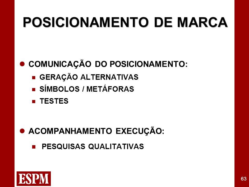 63 COMUNICAÇÃO DO POSICIONAMENTO: GERAÇÃO ALTERNATIVAS SÍMBOLOS / METÁFORAS TESTES ACOMPANHAMENTO EXECUÇÃO: PESQUISAS QUALITATIVAS POSICIONAMENTO DE MARCA