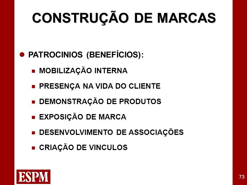 73 CONSTRUÇÃO DE MARCAS PATROCINIOS (BENEFÍCIOS): MOBILIZAÇÃO INTERNA PRESENÇA NA VIDA DO CLIENTE DEMONSTRAÇÃO DE PRODUTOS EXPOSIÇÃO DE MARCA DESENVOLVIMENTO DE ASSOCIAÇÕES CRIAÇÃO DE VINCULOS