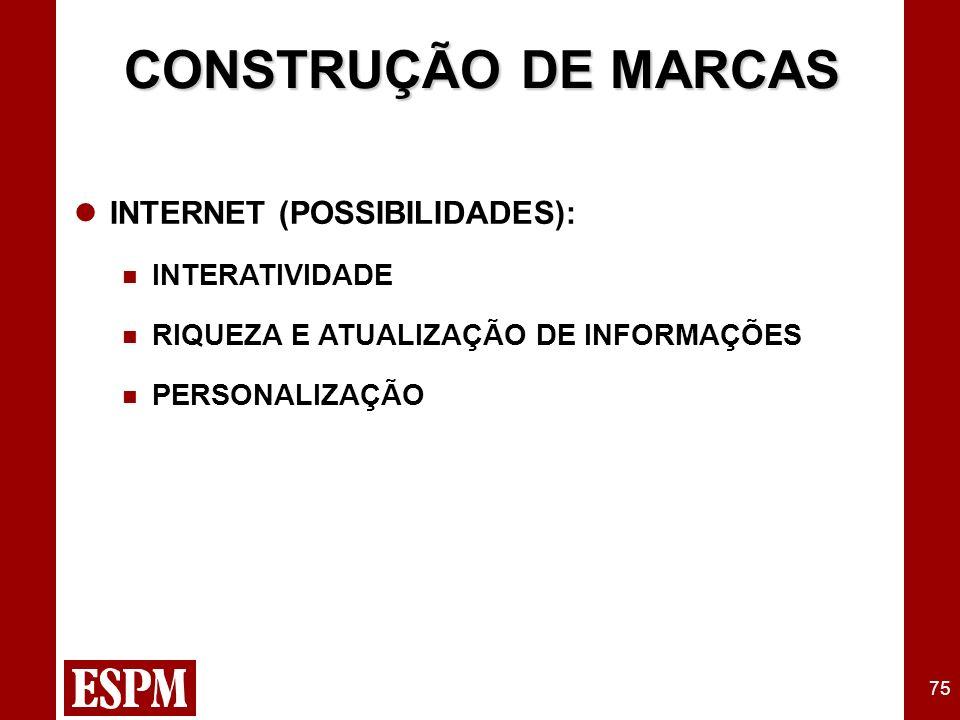 75 CONSTRUÇÃO DE MARCAS INTERNET (POSSIBILIDADES): INTERATIVIDADE RIQUEZA E ATUALIZAÇÃO DE INFORMAÇÕES PERSONALIZAÇÃO