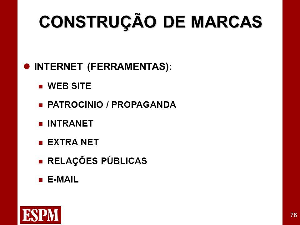 76 CONSTRUÇÃO DE MARCAS INTERNET (FERRAMENTAS): WEB SITE PATROCINIO / PROPAGANDA INTRANET EXTRA NET RELAÇÕES PÚBLICAS E-MAIL