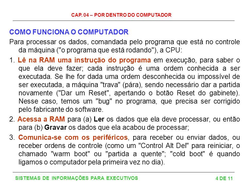 CAP. 04 – POR DENTRO DO COMPUTADOR 4 DE 11 SISTEMAS DE INFORMAÇÕES PARA EXECUTIVOS COMO FUNCIONA O COMPUTADOR Para processar os dados, comandada pelo