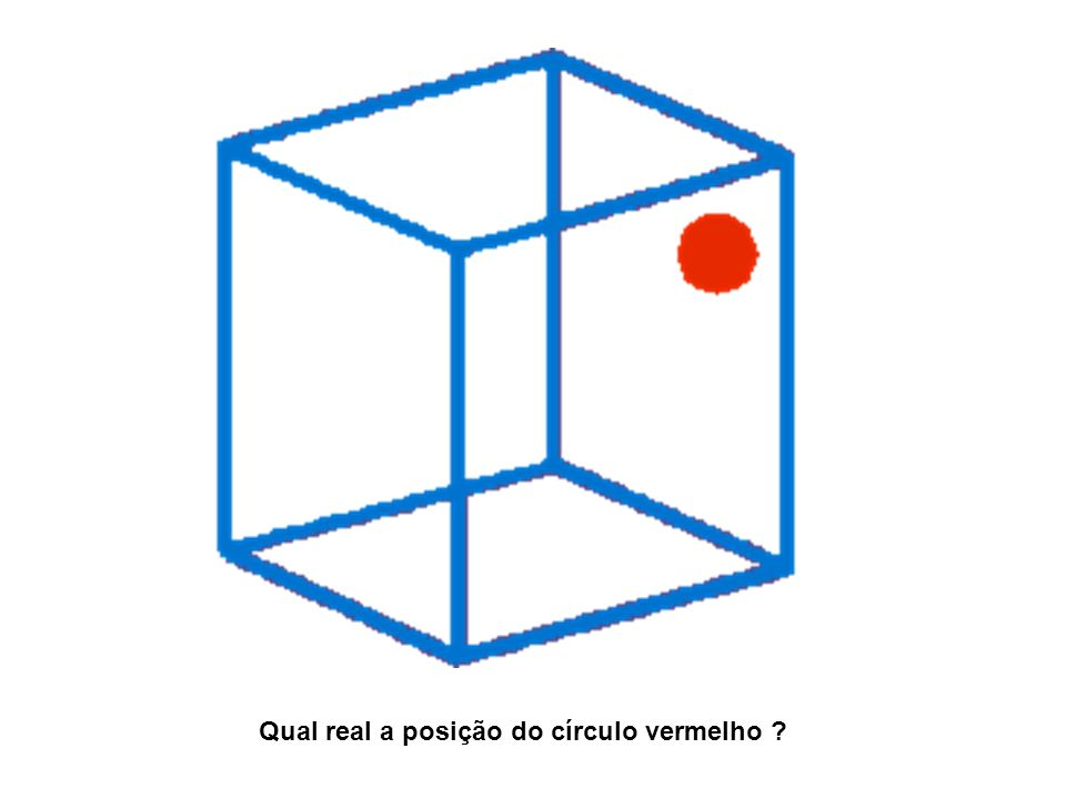 Qual real a posição do círculo vermelho ?
