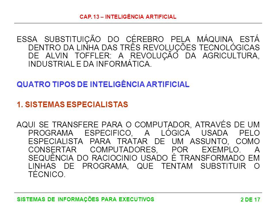 CAP. 13 – INTELIGÊNCIA ARTIFICIAL 2 DE 17 SISTEMAS DE INFORMAÇÕES PARA EXECUTIVOS ESSA SUBSTITUIÇÃO DO CÉREBRO PELA MÁQUINA ESTÁ DENTRO DA LINHA DAS T