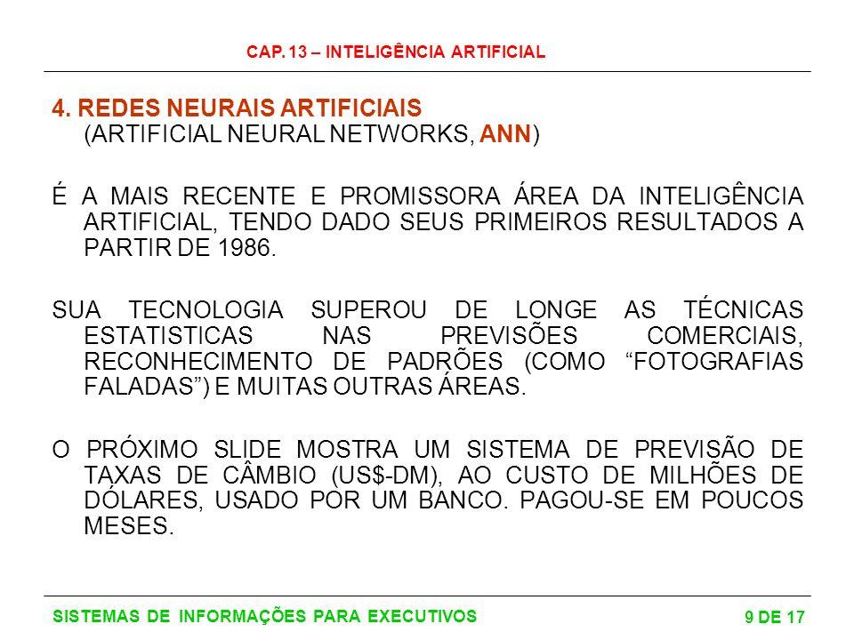 CAP. 13 – INTELIGÊNCIA ARTIFICIAL 9 DE 17 SISTEMAS DE INFORMAÇÕES PARA EXECUTIVOS 4. REDES NEURAIS ARTIFICIAIS (ARTIFICIAL NEURAL NETWORKS, ANN) É A M