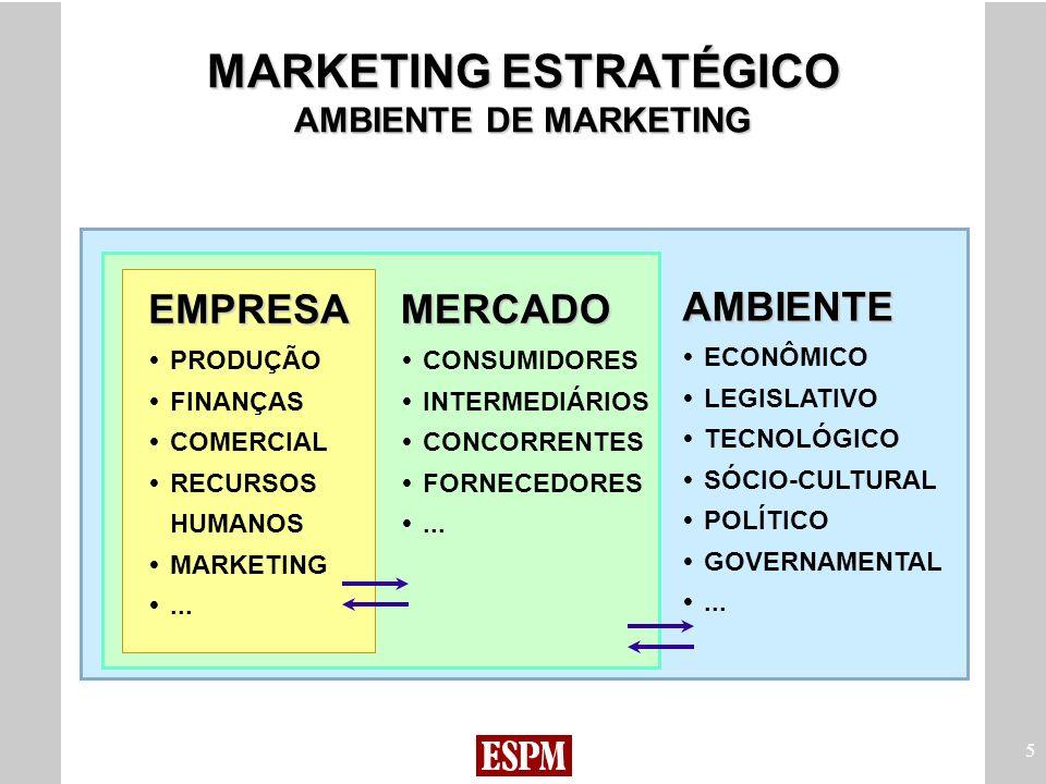 6 MARKETING ESTRATÉGICO MARKETING MIX ESTRATÉGICO É NECESSÁRIO ADAPTAR AS VARIÁVEIS CONTROLÁVEIS, DA EMPRESA, ÀS VARIÁVEIS INCONTROLÁVEIS DO SEU AMBIENTE DE NEGÓCIOS PARA ISSO UTILIZA-SE O MARKETING MIX ESTRATÉGICO PRODUTO PREÇO COMUNICAÇÃO DISTRIBUIÇÃO