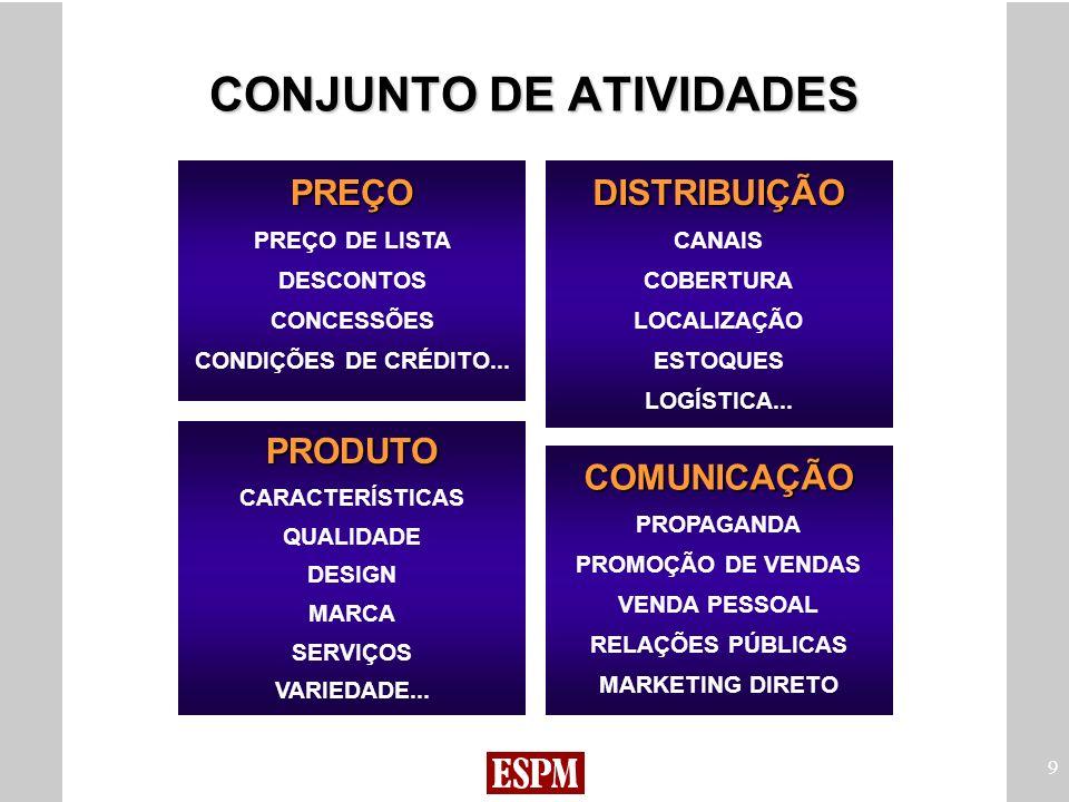 40 DIMENSÕES PARA SEGMENTAÇÃO BENS INDUSTRIAIS / SERVIÇO PRIMÁRIAS ÁREA GEOGRÁFICA ATIVIDADE INDUSTRIAL APLICAÇÃO QUANTIDADE DE USUÁRIOS FINAIS CANAL DE DISTRIBUIÇÃO SECUNDÁRIAS VOLUME DE COMPRA FREQÜÊNCIA DE COMPRA AFINIDADE DE VALORES E POLÍTICAS PERFIL DE QUEM DECIDE A COMPRA