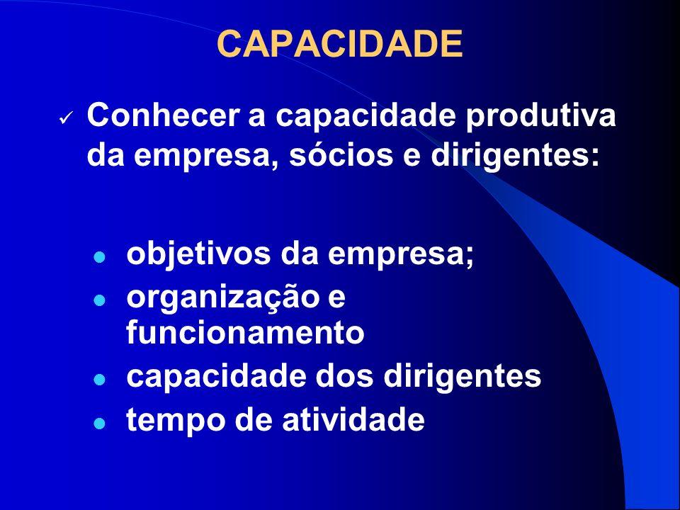 CAPACIDADE objetivos da empresa; organização e funcionamento capacidade dos dirigentes tempo de atividade Conhecer a capacidade produtiva da empresa,