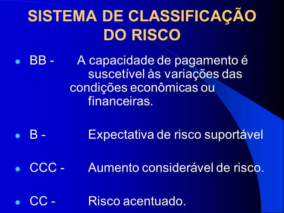 SISTEMA DE CLASSIFICAÇÃO DO RISCO BB - A capacidade de pagamento é suscetível às variações das condições econômicas ou financeiras. B - Expectativa de