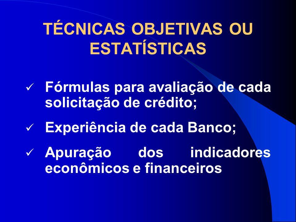 TÉCNICAS OBJETIVAS OU ESTATÍSTICAS Fórmulas para avaliação de cada solicitação de crédito; Experiência de cada Banco; Apuração dos indicadores econômi