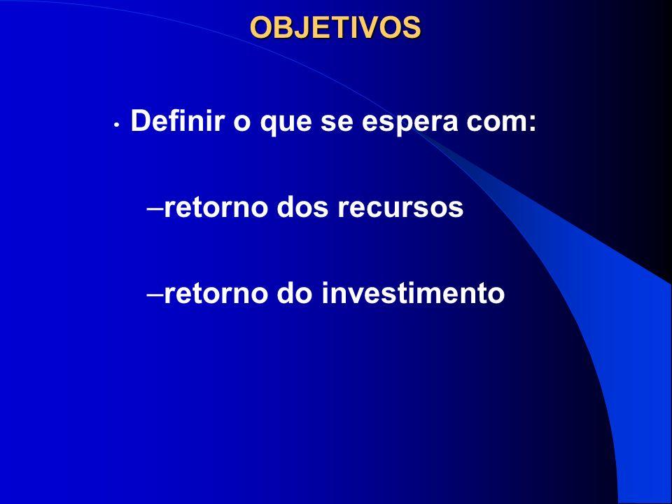 Definir o que se espera com: –retorno dos recursos –retorno do investimento OBJETIVOS
