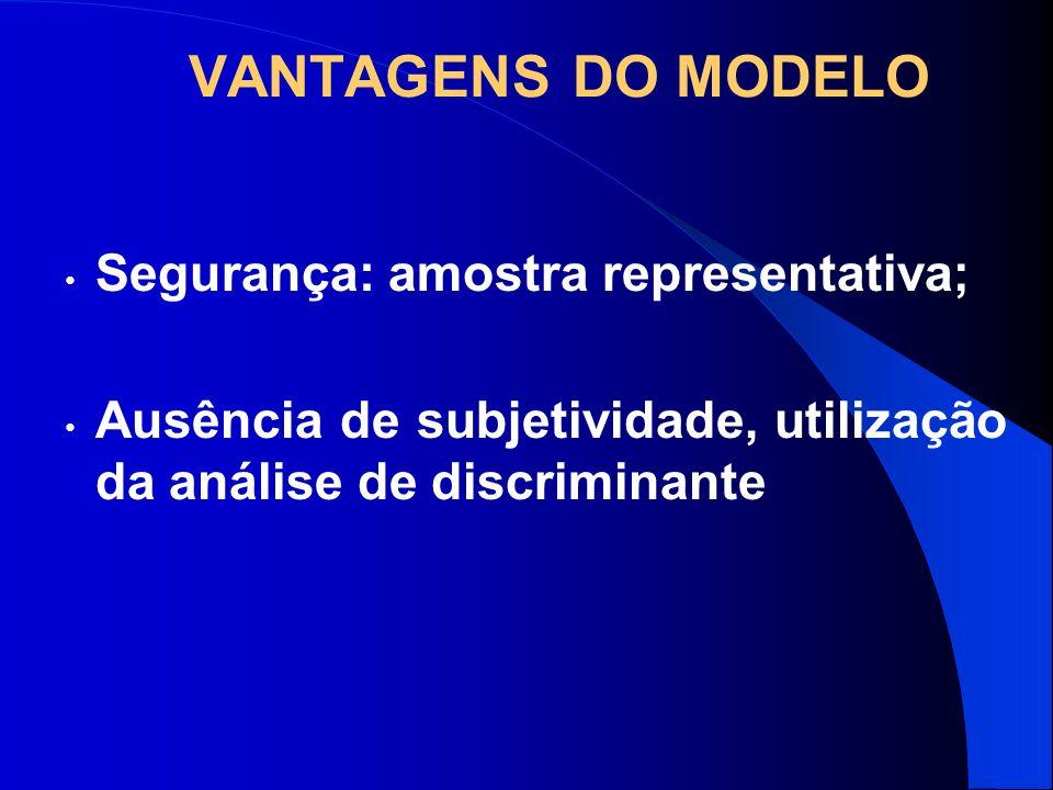 VANTAGENS DO MODELO Segurança: amostra representativa; Ausência de subjetividade, utilização da análise de discriminante