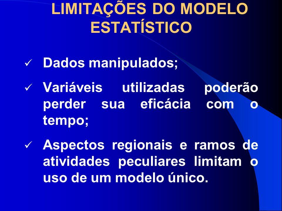 LIMITAÇÕES DO MODELO ESTATÍSTICO Dados manipulados; Variáveis utilizadas poderão perder sua eficácia com o tempo; Aspectos regionais e ramos de ativid