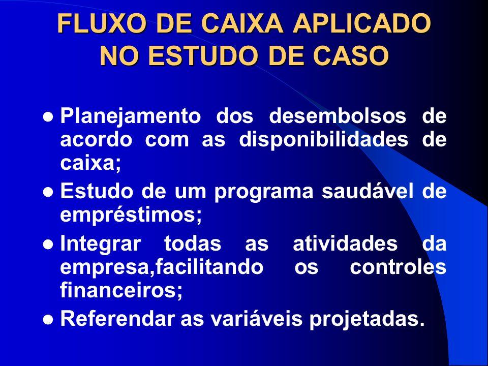 FLUXO DE CAIXA APLICADO NO ESTUDO DE CASO Planejamento dos desembolsos de acordo com as disponibilidades de caixa; Estudo de um programa saudável de e