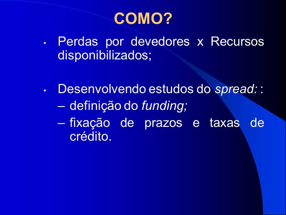 COMO? Perdas por devedores x Recursos disponibilizados; Desenvolvendo estudos do spread: : –definição do funding; –fixação de prazos e taxas de crédit