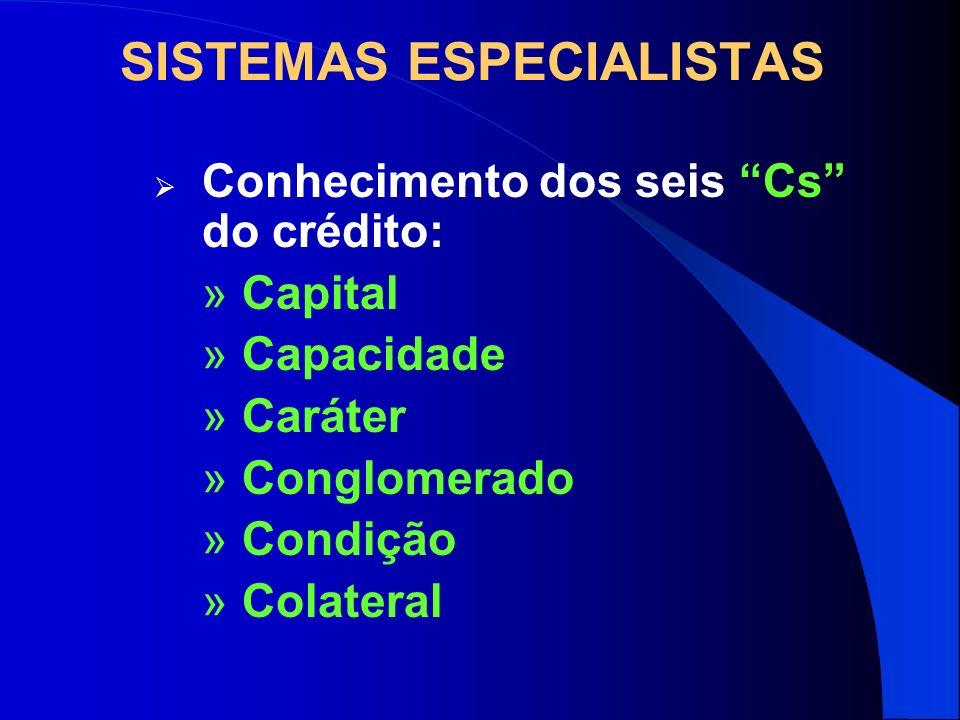 SISTEMAS ESPECIALISTAS Conhecimento dos seis Cs do crédito: »Capital »Capacidade »Caráter »Conglomerado »Condição »Colateral