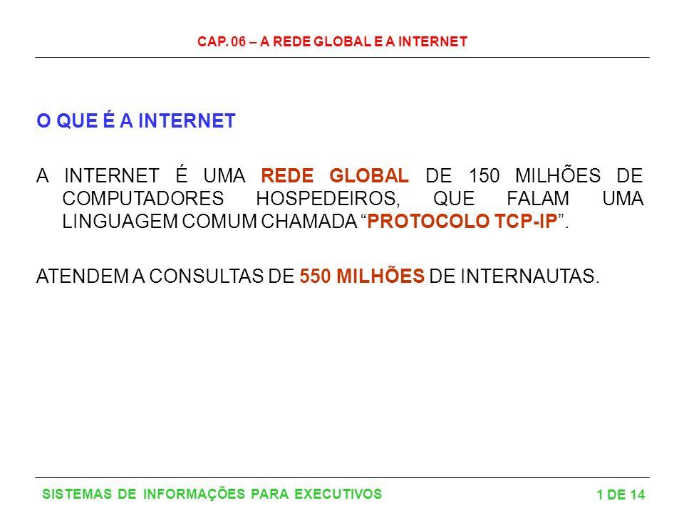 CAP. 06 – A REDE GLOBAL E A INTERNET 1 DE 14 SISTEMAS DE INFORMAÇÕES PARA EXECUTIVOS O QUE É A INTERNET A INTERNET É UMA REDE GLOBAL DE 150 MILHÕES DE