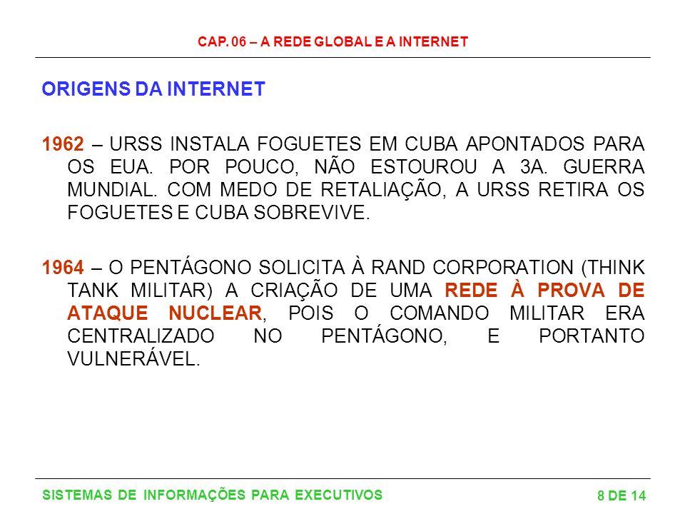 CAP. 06 – A REDE GLOBAL E A INTERNET 8 DE 14 SISTEMAS DE INFORMAÇÕES PARA EXECUTIVOS ORIGENS DA INTERNET 1962 – URSS INSTALA FOGUETES EM CUBA APONTADO