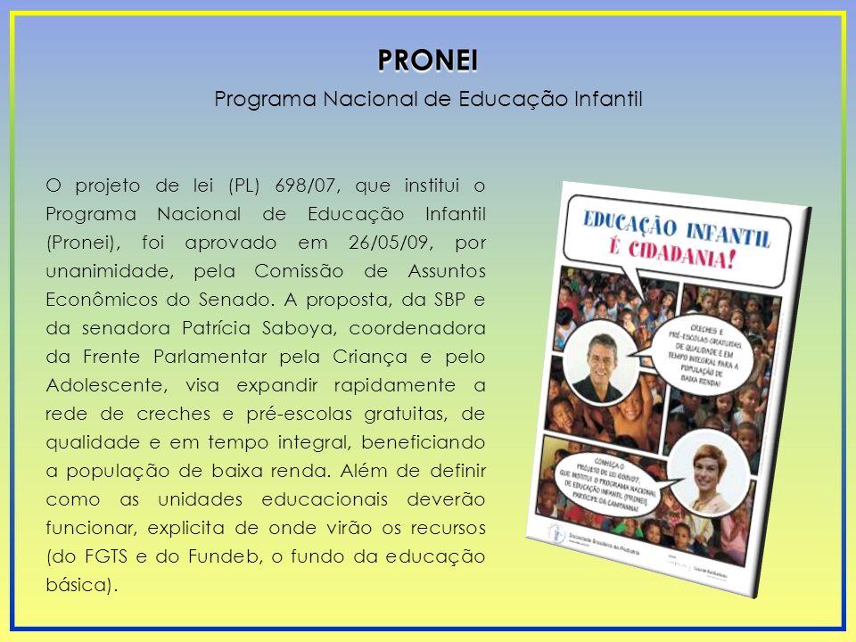 O projeto de lei (PL) 698/07, que institui o Programa Nacional de Educação Infantil (Pronei), foi aprovado em 26/05/09, por unanimidade, pela Comissão