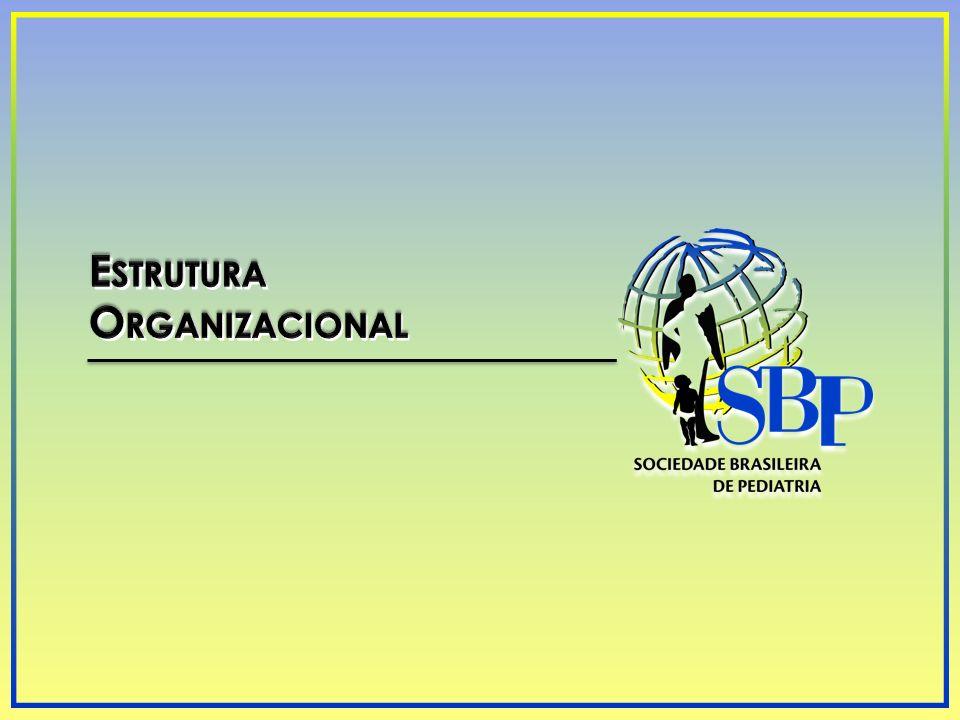 Conselho de Administração Executivo Conselho Superior (Presidentes das 27 Filiadas Estaduais) Assembléia Geral Diretorias, Coordenações e Grupos de Trabalho 26 Departamentos Científicos 27 Filiadas Estaduais