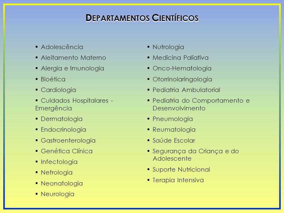 Adolescência Aleitamento Materno Alergia e Imunologia Bioética Cardiologia Cuidados Hospitalares - Emergência Dermatologia Endocrinologia Gastroentero
