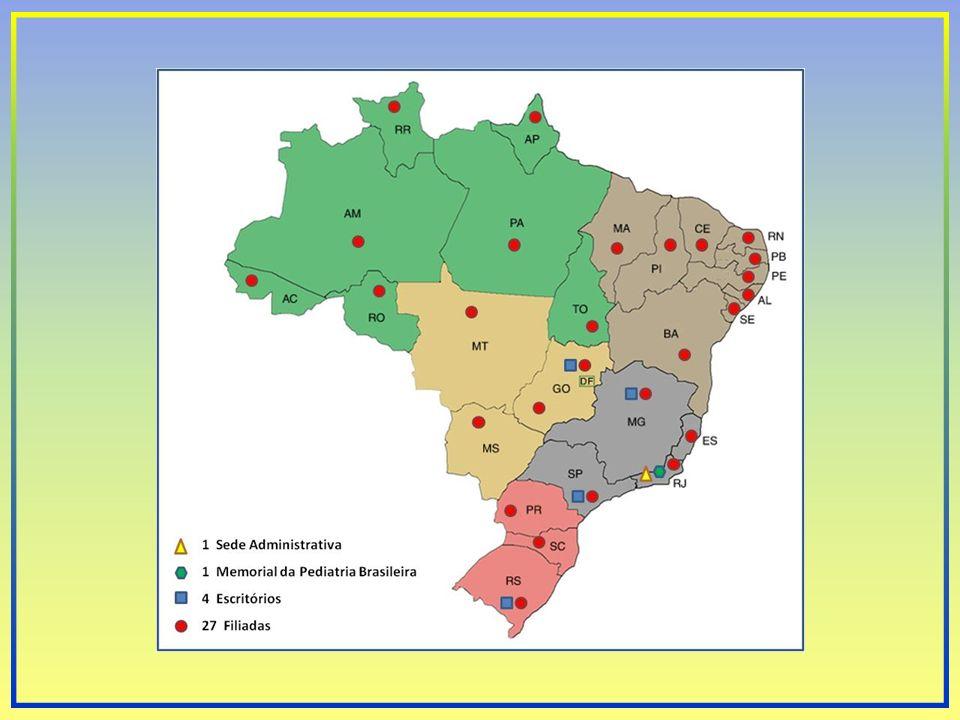 2001 – 2011 4 Congressos Brasileiro: 15.341 inscritos 50 Congressos de Especialidades: 34.193 inscritos 5 Simpósios Internacionais: 4.324 inscritos 4 Simpósios de Vacinas: 2.212 inscritos 1 Congresso Residente: 220 inscritos