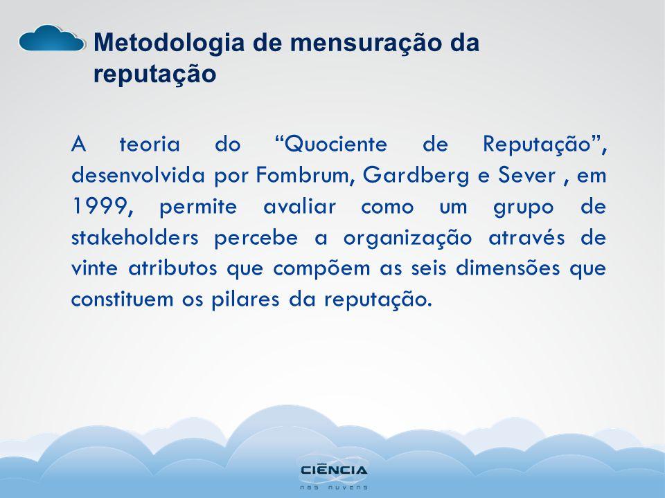 Metodologia de mensuração da reputação A teoria do Quociente de Reputação, desenvolvida por Fombrum, Gardberg e Sever, em 1999, permite avaliar como um grupo de stakeholders percebe a organização através de vinte atributos que compõem as seis dimensões que constituem os pilares da reputação.