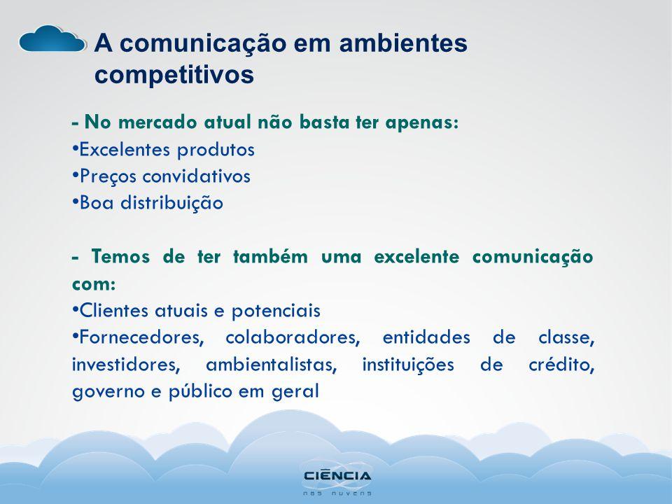 A comunicação em ambientes competitivos - No mercado atual não basta ter apenas: Excelentes produtos Preços convidativos Boa distribuição - Temos de t