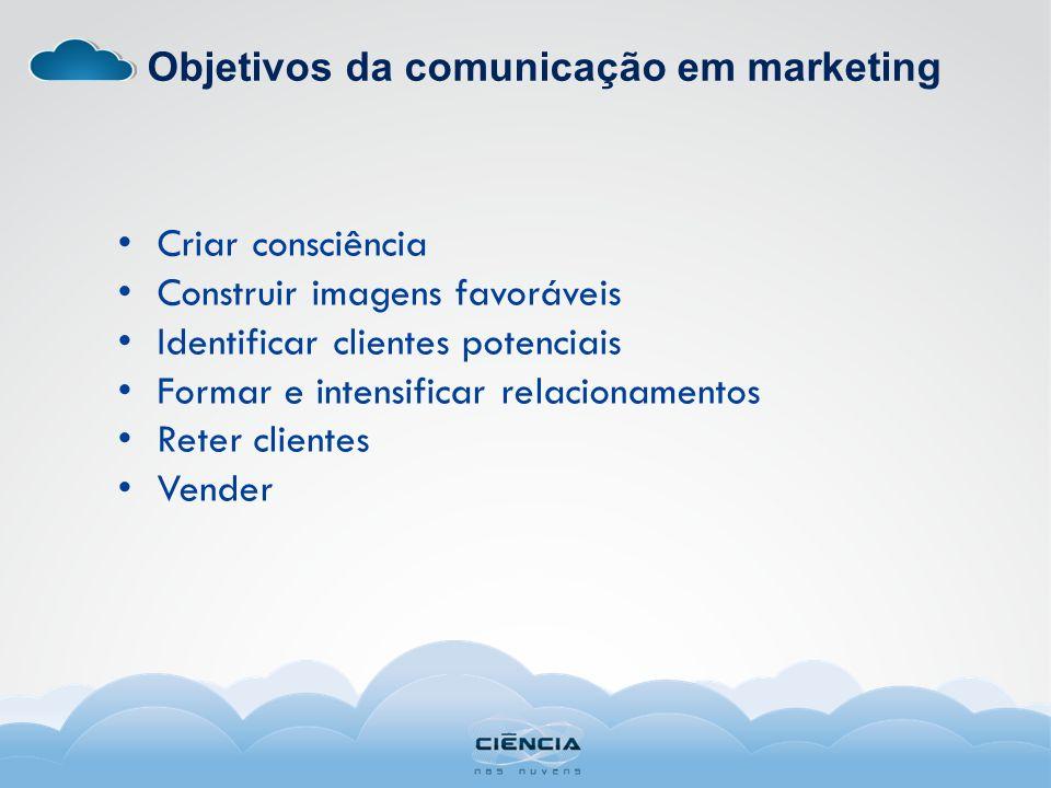 Objetivos da comunicação em marketing Criar consciência Construir imagens favoráveis Identificar clientes potenciais Formar e intensificar relacioname