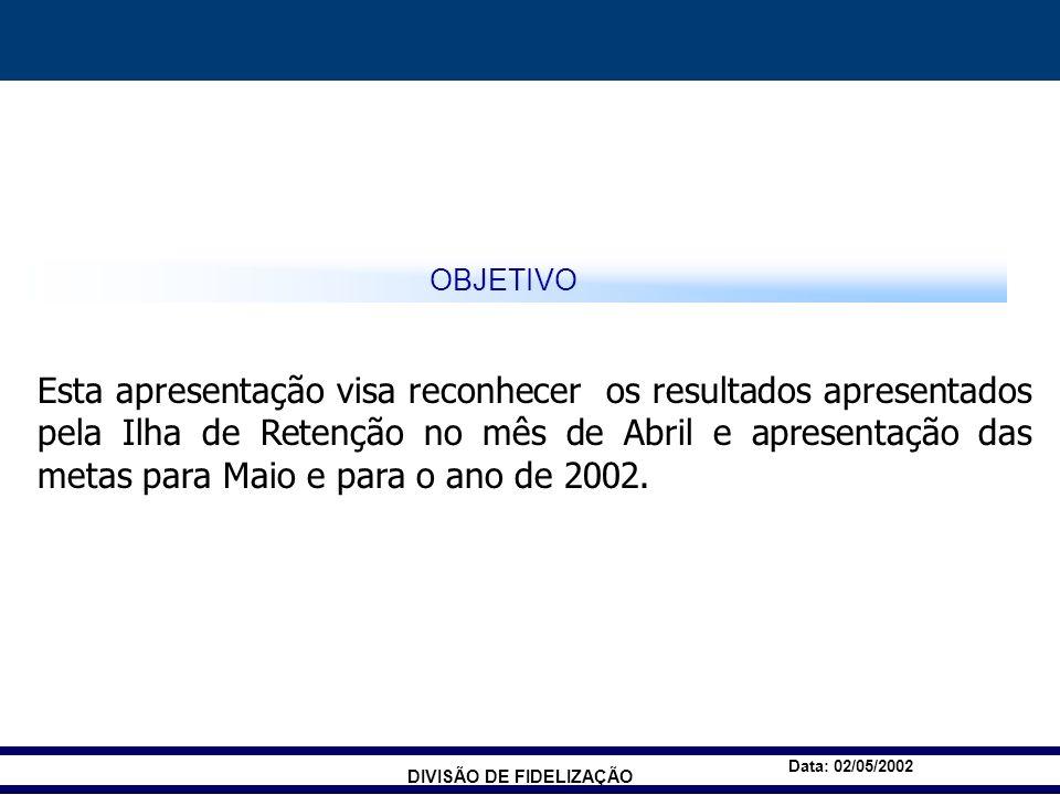 DIVISÃO DE FIDELIZAÇÃO Data: 02/05/2002 OBJETIVO Esta apresentação visa reconhecer os resultados apresentados pela Ilha de Retenção no mês de Abril e apresentação das metas para Maio e para o ano de 2002.