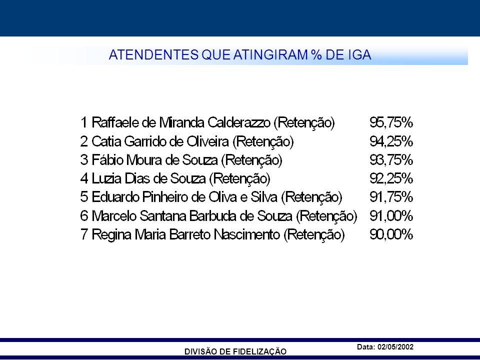 DIVISÃO DE FIDELIZAÇÃO Data: 02/05/2002 ATENDENTES QUE ATINGIRAM % DE IGA
