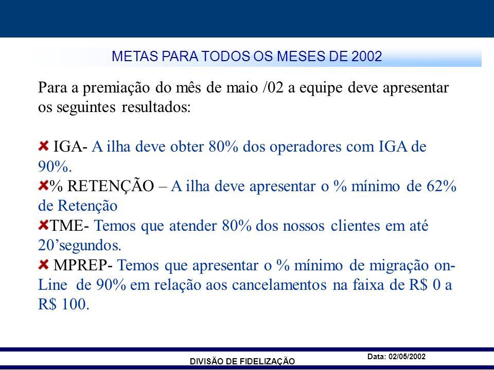 DIVISÃO DE FIDELIZAÇÃO Data: 02/05/2002 METAS PARA TODOS OS MESES DE 2002 Para a premiação do mês de maio /02 a equipe deve apresentar os seguintes resultados: IGA- A ilha deve obter 80% dos operadores com IGA de 90%.