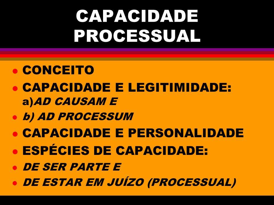 CAPACIDADE PROCESSUAL l CONCEITO l CAPACIDADE E LEGITIMIDADE: a)AD CAUSAM E l b) AD PROCESSUM l CAPACIDADE E PERSONALIDADE l ESPÉCIES DE CAPACIDADE: l